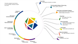 themengrafik-denkraum-2020-en.png